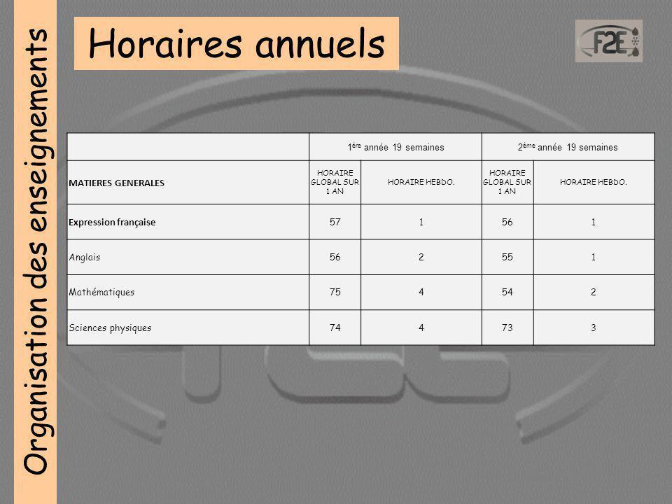 Organisation des enseignements Horaires annuels 1 ère année 19 semaines2 ème année 19 semaines MATIERES GENERALES HORAIRE GLOBAL SUR 1 AN HORAIRE HEBDO.