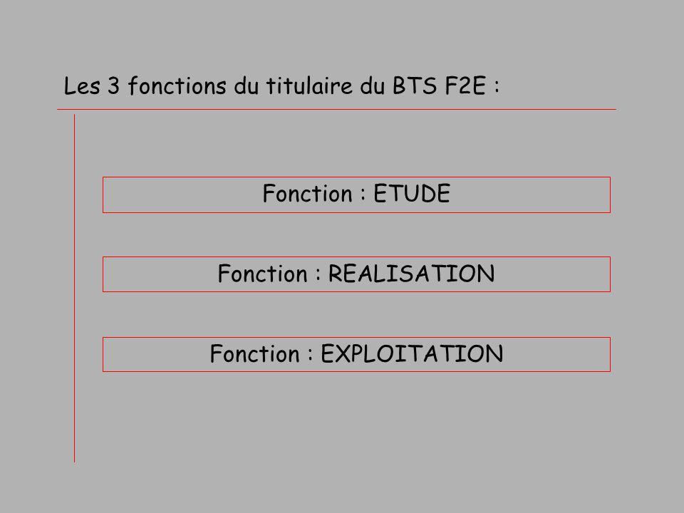 Les 3 fonctions du titulaire du BTS F2E : Fonction : ETUDE Fonction : REALISATION Fonction : EXPLOITATION