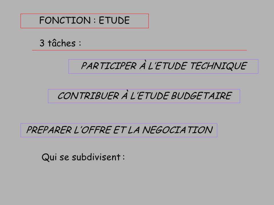 FONCTION : ETUDE 3 tâches : PARTICIPER À L'ETUDE TECHNIQUE CONTRIBUER À L'ETUDE BUDGETAIRE PREPARER L'OFFRE ET LA NEGOCIATION Qui se subdivisent :