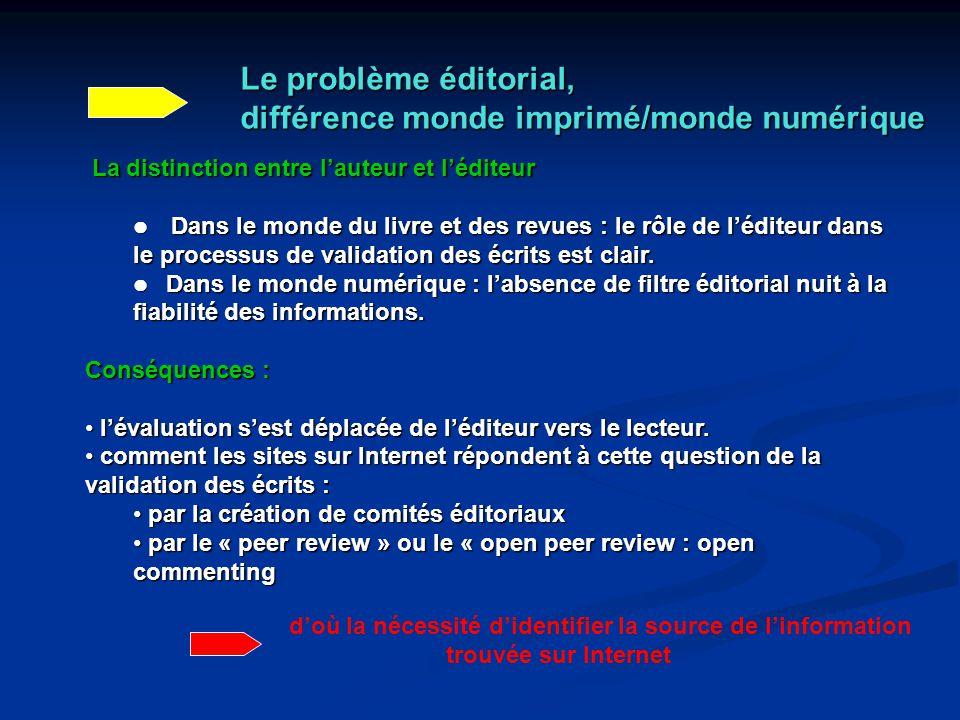 Le problème éditorial, différence monde imprimé/monde numérique La distinction entre l'auteur et l'éditeur La distinction entre l'auteur et l'éditeur