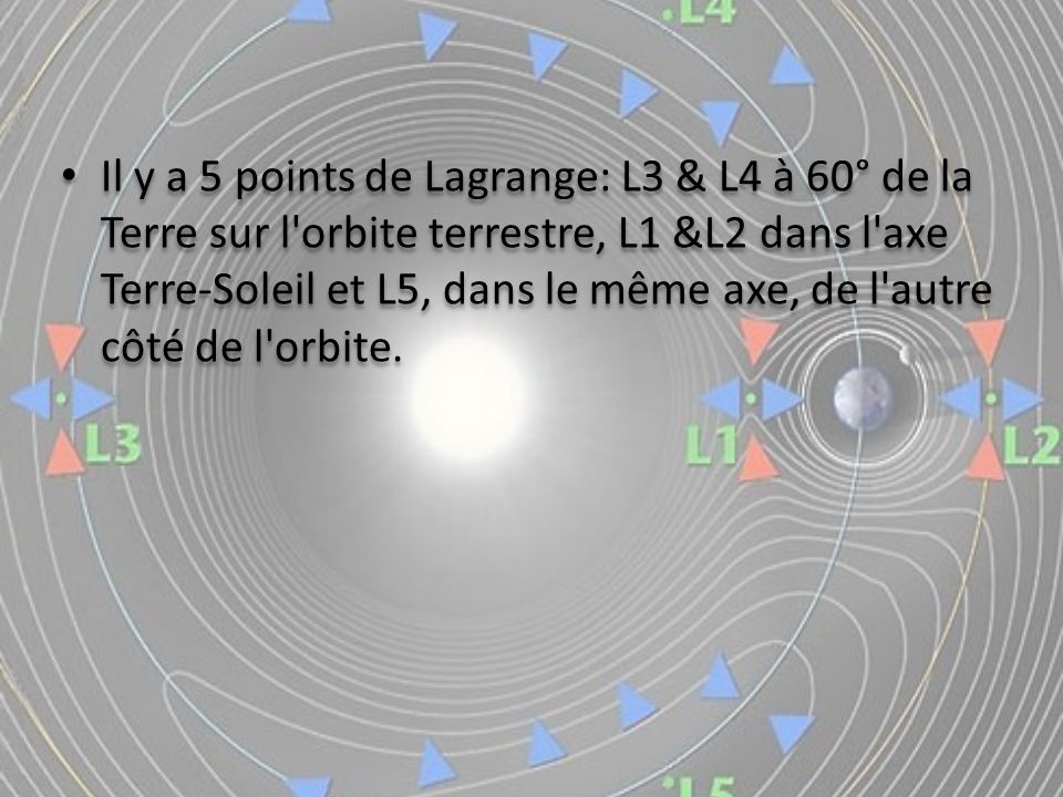 Il y a 5 points de Lagrange: L3 & L4 à 60° de la Terre sur l orbite terrestre, L1 &L2 dans l axe Terre-Soleil et L5, dans le même axe, de l autre côté de l orbite.