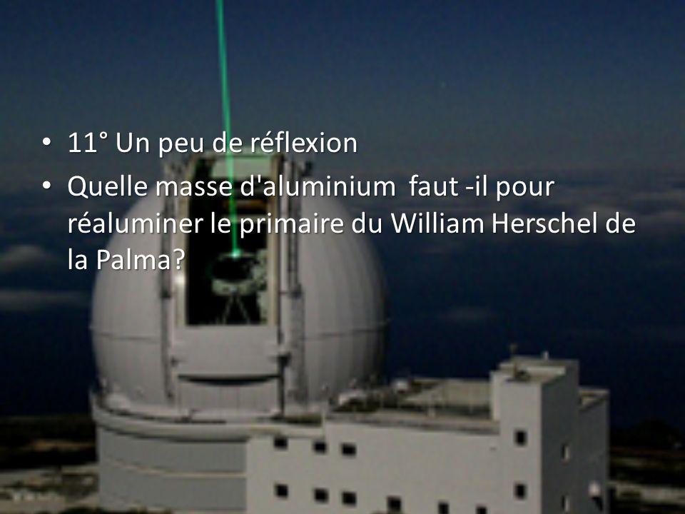 11° Un peu de réflexion 11° Un peu de réflexion Quelle masse d aluminium faut -il pour réaluminer le primaire du William Herschel de la Palma.