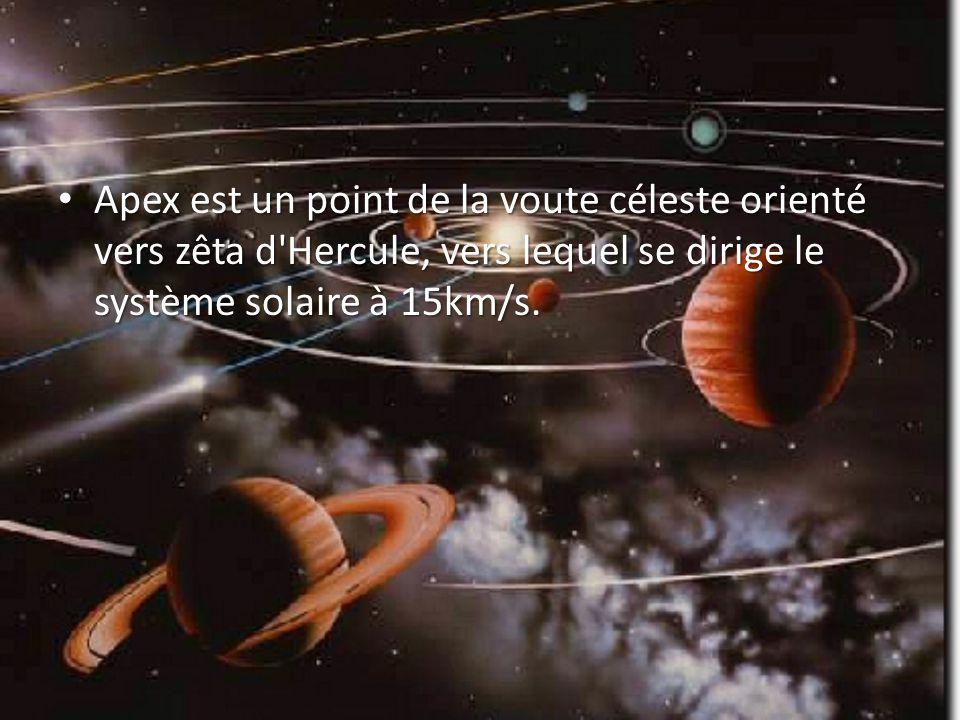 Apex est un point de la voute céleste orienté vers zêta d Hercule, vers lequel se dirige le système solaire à 15km/s.