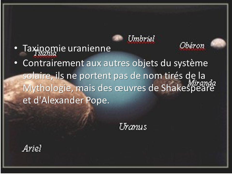 Taxinomie uranienne Taxinomie uranienne Contrairement aux autres objets du système solaire, ils ne portent pas de nom tirés de la Mythologie, mais des œuvres de Shakespeare et d Alexander Pope.