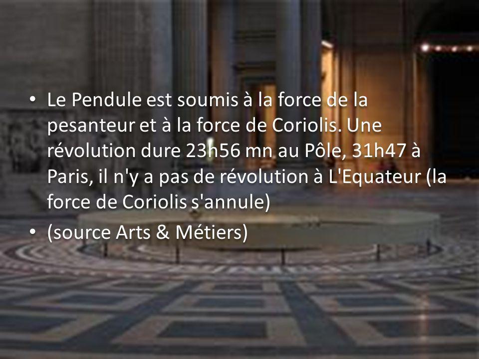 Le Pendule est soumis à la force de la pesanteur et à la force de Coriolis.