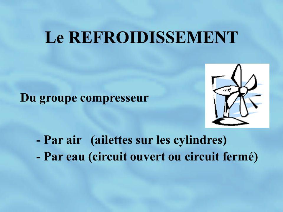 Le REFROIDISSEMENT Du groupe compresseur - Par air (ailettes sur les cylindres) - Par eau (circuit ouvert ou circuit fermé)