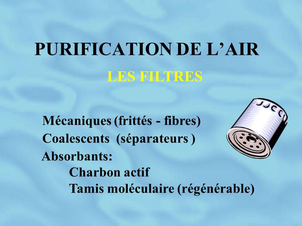 PURIFICATION DE L'AIR LES FILTRES Mécaniques (frittés - fibres) Coalescents (séparateurs ) Absorbants: Charbon actif Tamis moléculaire (régénérable)
