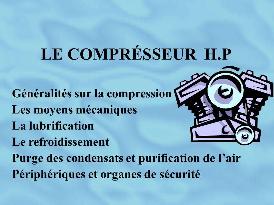 LE COMPRÉSSEUR H.P Généralités sur la compression Les moyens mécaniques La lubrification Le refroidissement Purge des condensats et purification de l'