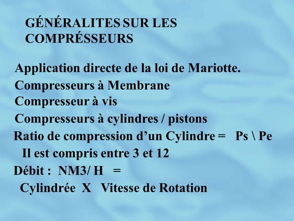 GÉNÉRALITES SUR LES COMPRÉSSEURS Application directe de la loi de Mariotte. Compresseurs à Membrane Compresseur à vis Compresseurs à cylindres / pisto