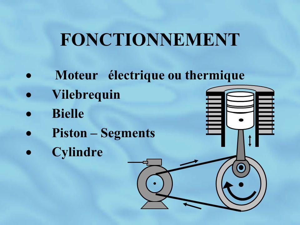 FONCTIONNEMENT  Moteur électrique ou thermique  Vilebrequin  Bielle  Piston – Segments  Cylindre