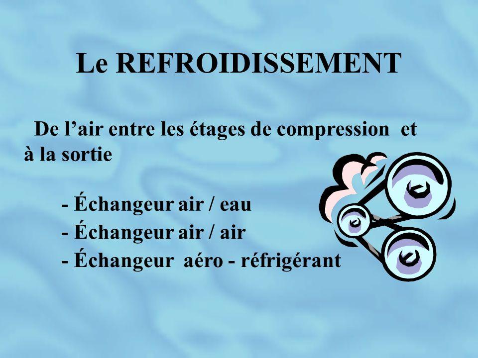 Le REFROIDISSEMENT De l'air entre les étages de compression et à la sortie - Échangeur air / eau - Échangeur air / air - Échangeur aéro - réfrigérant