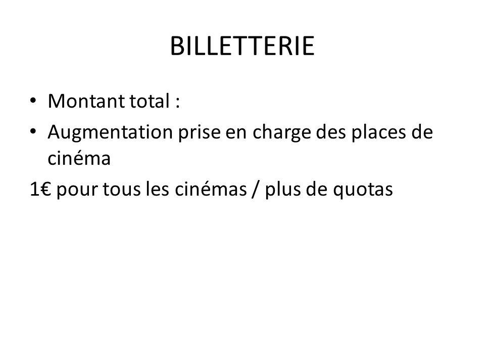 BILLETTERIE Montant total : Augmentation prise en charge des places de cinéma 1€ pour tous les cinémas / plus de quotas