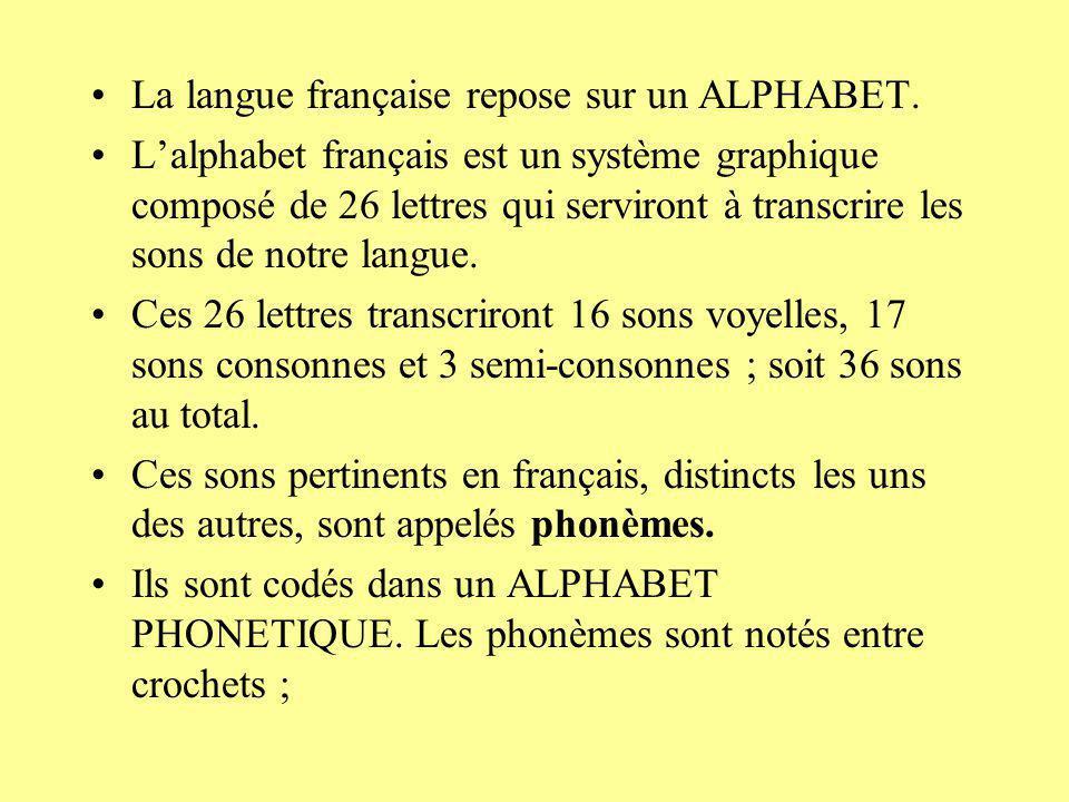 La langue française repose sur un ALPHABET. L'alphabet français est un système graphique composé de 26 lettres qui serviront à transcrire les sons de