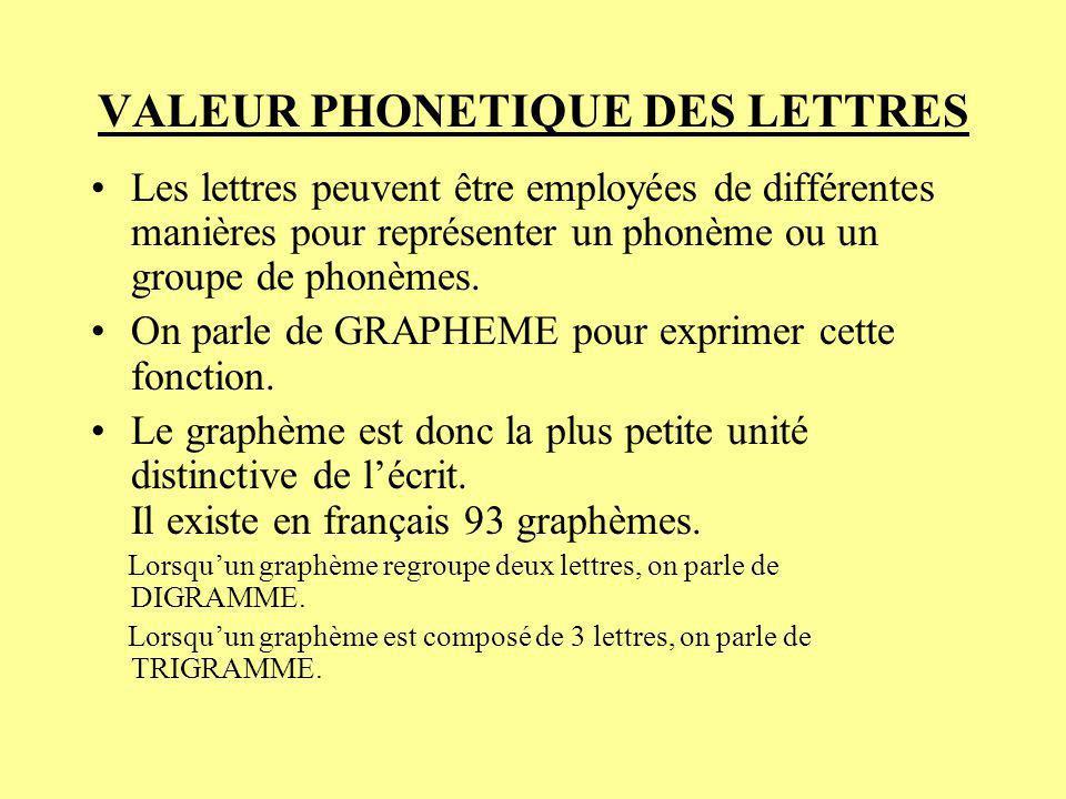 VALEUR PHONETIQUE DES LETTRES Les lettres peuvent être employées de différentes manières pour représenter un phonème ou un groupe de phonèmes. On parl