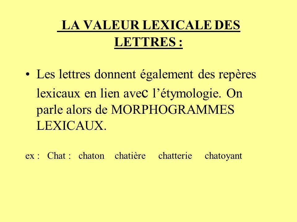 LA VALEUR LEXICALE DES LETTRES : Les lettres donnent également des repères lexicaux en lien ave c l'étymologie. On parle alors de MORPHOGRAMMES LEXICA