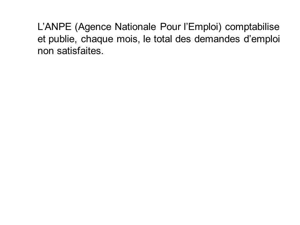L'ANPE (Agence Nationale Pour l'Emploi) comptabilise et publie, chaque mois, le total des demandes d'emploi non satisfaites.