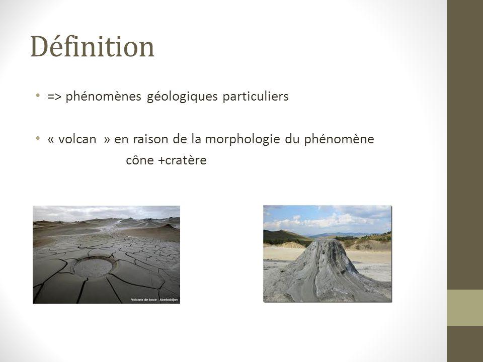 Définition => phénomènes géologiques particuliers « volcan » en raison de la morphologie du phénomène cône +cratère