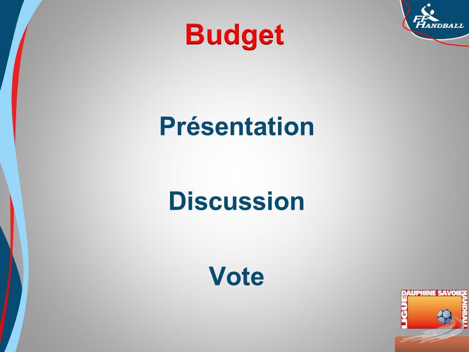 Octobre 2008 Présentation Discussion Vote