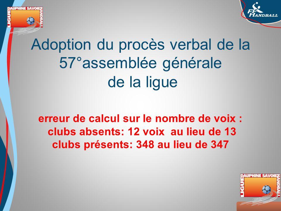 Octobre 2008 Adoption du procès verbal de la 57°assemblée générale de la ligue erreur de calcul sur le nombre de voix : clubs absents: 12 voix au lieu de 13 clubs présents: 348 au lieu de 347
