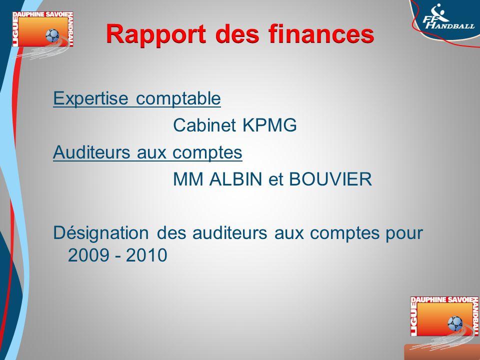 Octobre 2008 Expertise comptable Cabinet KPMG Auditeurs aux comptes MM ALBIN et BOUVIER Désignation des auditeurs aux comptes pour 2009 - 2010