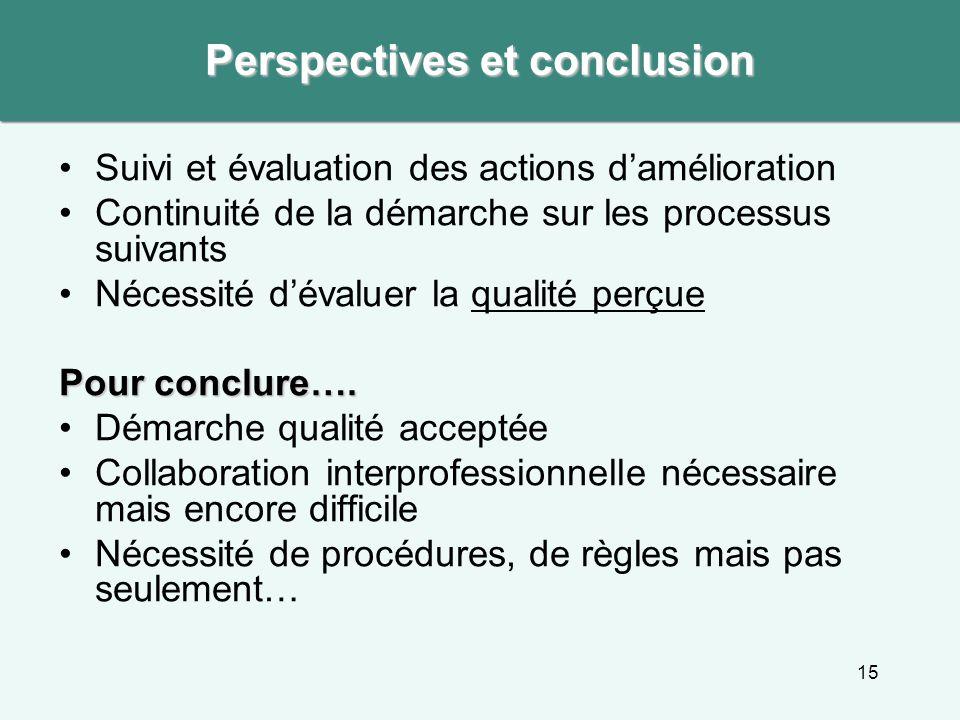 15 Perspectives et conclusion Suivi et évaluation des actions d'amélioration Continuité de la démarche sur les processus suivants Nécessité d'évaluer la qualité perçue Pour conclure….