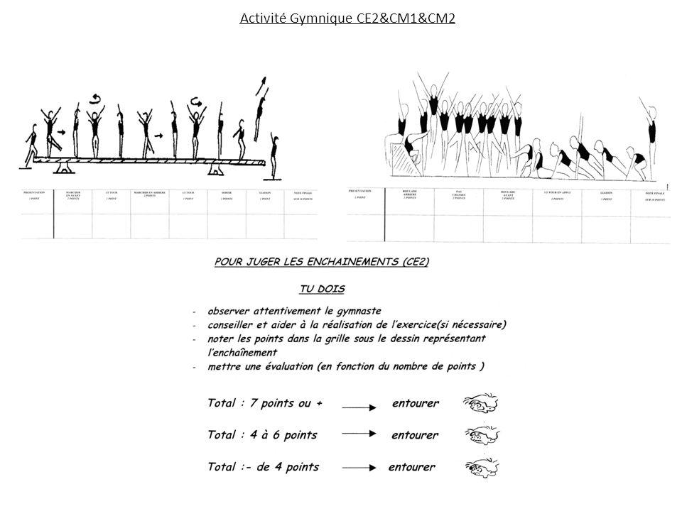 Activité Gymnique CE2&CM1&CM2