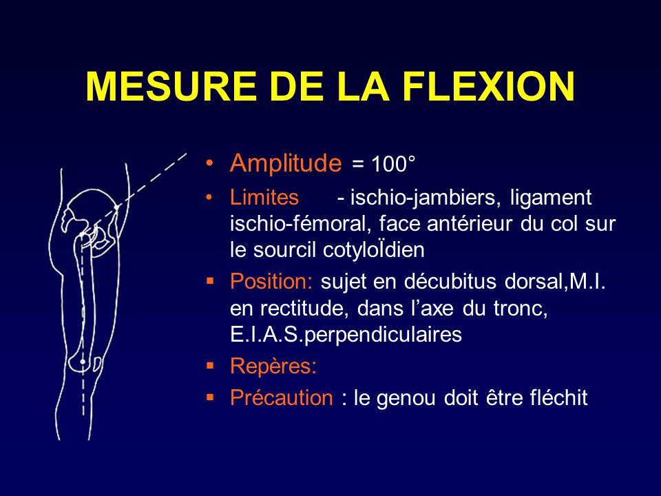 MESURE DE L'EXTENSION Amplitude: 20° Limite: tension ligamentaire Position : –décubitus dorsal recherche d'un déficit – en bout de table –décubitus ventral Repères Précaution : éviter la lordose lombaire
