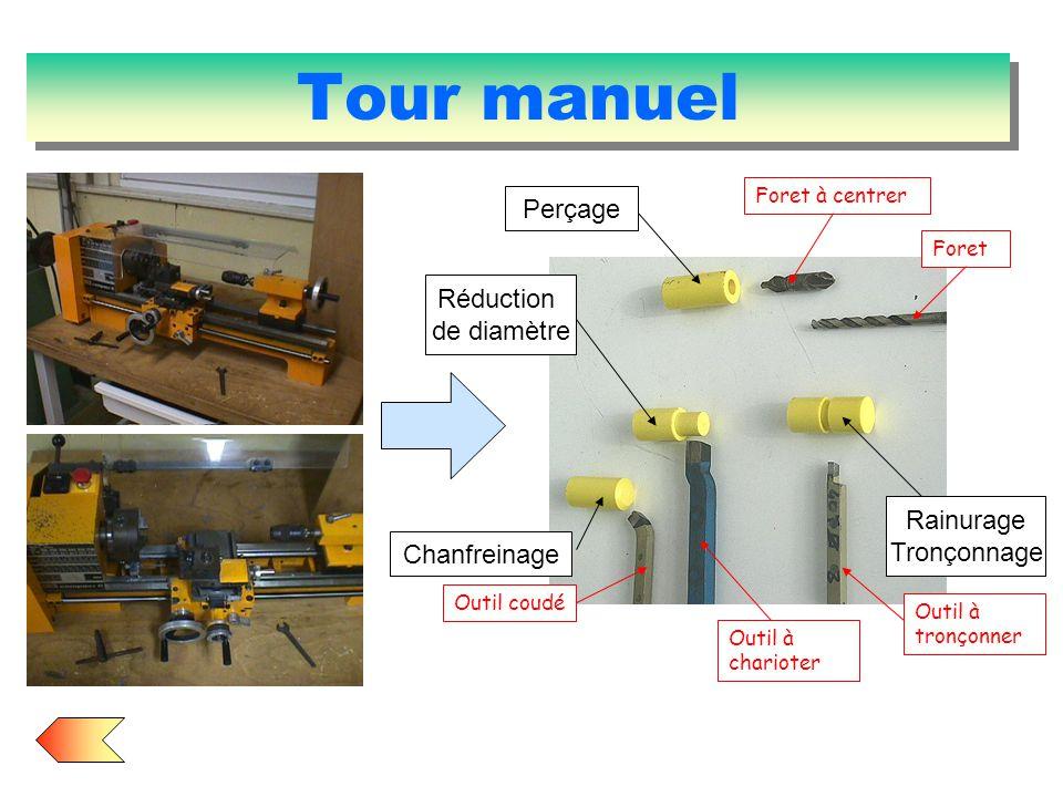 Tour manuel Perçage Rainurage Tronçonnage Réduction de diamètre Chanfreinage Outil à tronçonner Outil coudé Outil à charioter Foret à centrer Foret