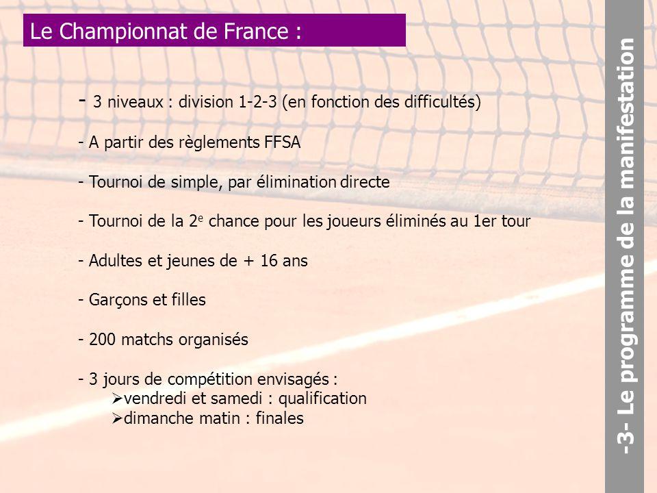 - 3 niveaux : division 1-2-3 (en fonction des difficultés) - A partir des règlements FFSA - Tournoi de simple, par élimination directe - Tournoi de la 2 e chance pour les joueurs éliminés au 1er tour - Adultes et jeunes de + 16 ans - Garçons et filles - 200 matchs organisés - 3 jours de compétition envisagés :  vendredi et samedi : qualification  dimanche matin : finales Le Championnat de France : -3- Le programme de la manifestation