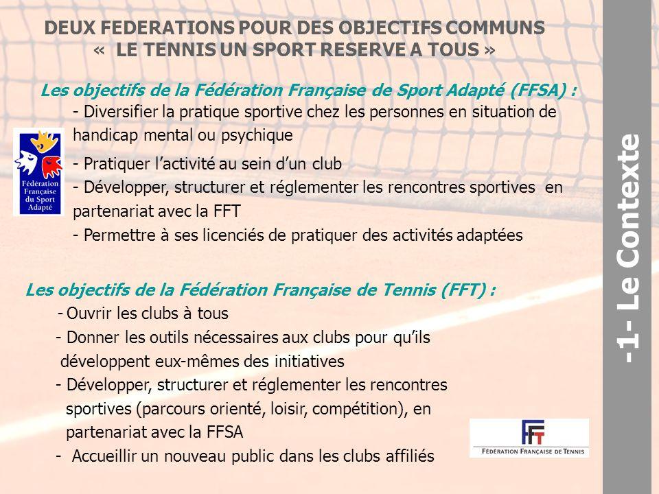 DEUX FEDERATIONS POUR DES OBJECTIFS COMMUNS « LE TENNIS UN SPORT RESERVE A TOUS » Les objectifs de la Fédération Française de Sport Adapté (FFSA) : - Diversifier la pratique sportive chez les personnes en situation de handicap mental ou psychique - Pratiquer l'activité au sein d'un club - Développer, structurer et réglementer les rencontres sportives en partenariat avec la FFT - Permettre à ses licenciés de pratiquer des activités adaptées -1- Le Contexte Les objectifs de la Fédération Française de Tennis (FFT) : - Ouvrir les clubs à tous - Donner les outils nécessaires aux clubs pour qu'ils développent eux-mêmes des initiatives - Développer, structurer et réglementer les rencontres sportives (parcours orienté, loisir, compétition), en partenariat avec la FFSA - Accueillir un nouveau public dans les clubs affiliés