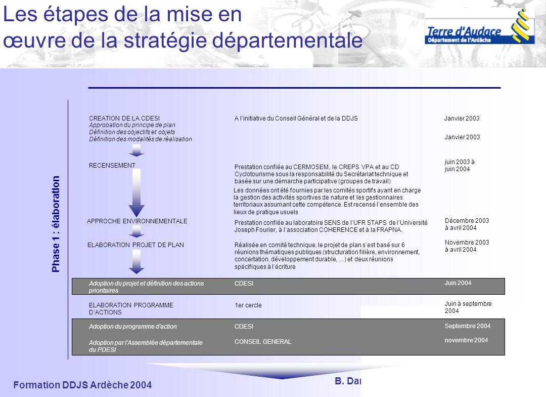 Formation DDJS Ardèche 2004 B. Damiens Conseil Général de l 'Ardèche Sous la présidence du Conseil Général de l'Ardèche, 3 collèges de 10 membres –INS