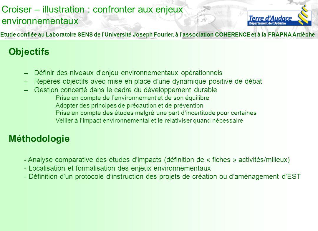 Formation DDJS Ardèche 2004 B. Damiens Conseil Général de l 'Ardèche LES ENJEUX ENVIRONNEMENTAUX
