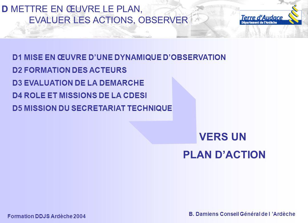 Formation DDJS Ardèche 2004 B. Damiens Conseil Général de l 'Ardèche C Gérer les usages développer et promouvoir les pratiques C1 REPRESENTATION FEDER
