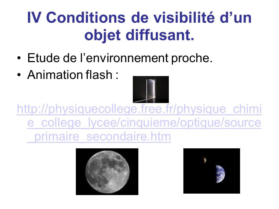 Conclusion du IV: Un objet diffusant est un objet qui renvoie, dans toutes les directions, une partie de la lumière qu'il reçoit.