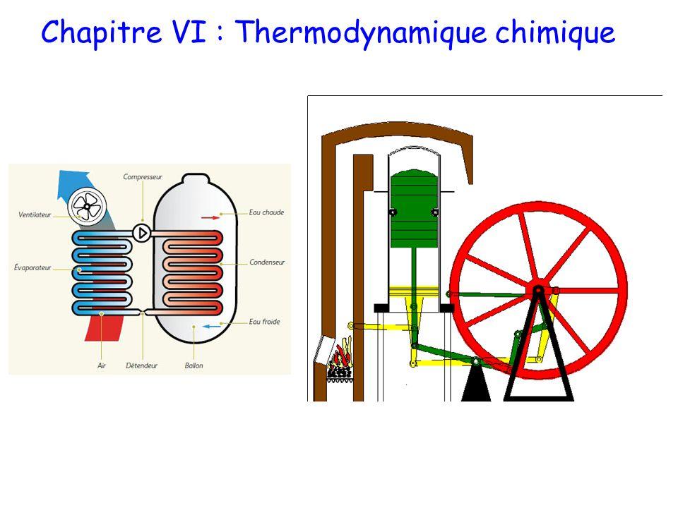 Chapitre VI : Thermodynamique chimique