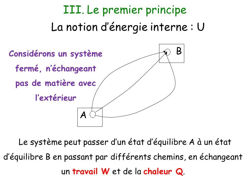 Le système peut passer d'un état d'équilibre A à un état d'équilibre B en passant par différents chemins, en échangeant un travail W et de la chaleur