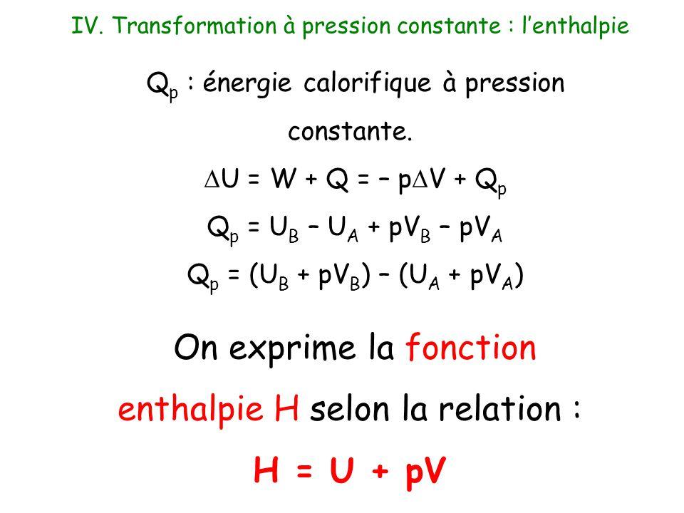  U = W + Q = – p  V + Q p Q p = U B – U A + pV B – pV A Q p = (U B + pV B ) – (U A + pV A ) On exprime la fonction enthalpie H selon la relation : H