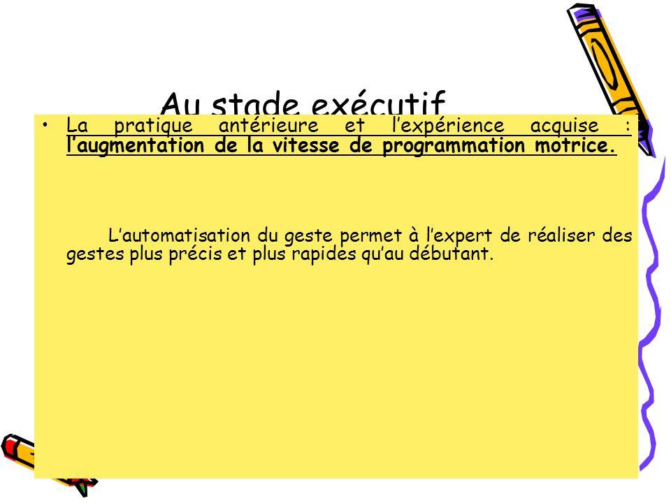 Au stade exécutif La pratique antérieure et l'expérience acquise : l'augmentation de la vitesse de programmation motrice.