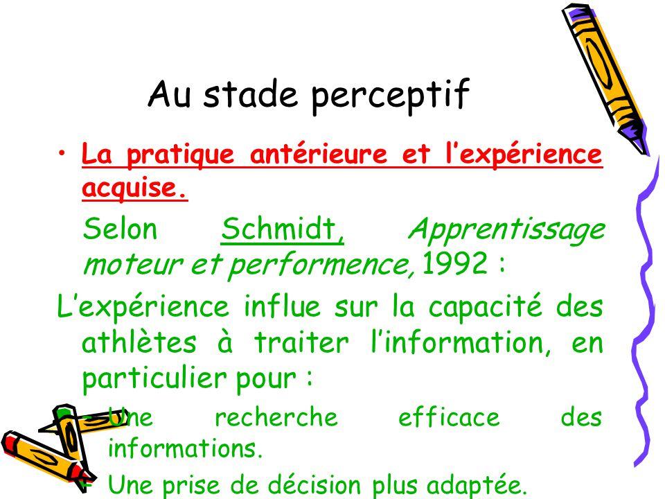 Au stade perceptif La pratique antérieure et l'expérience acquise : la recherche des informations.