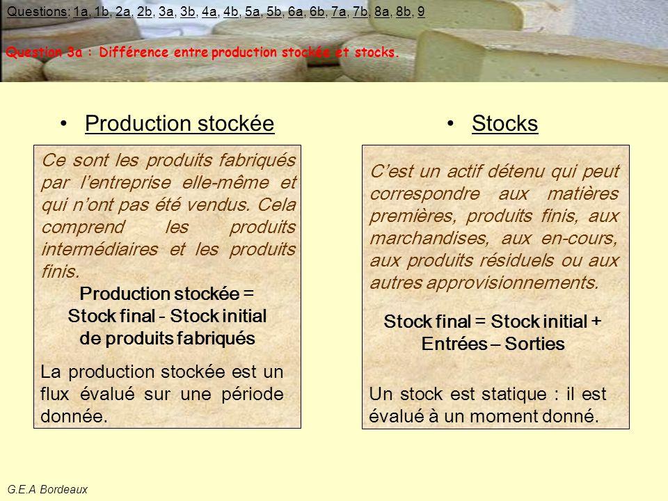 G.E.A Bordeaux Question 3a : Différence entre production stockée et stocks.