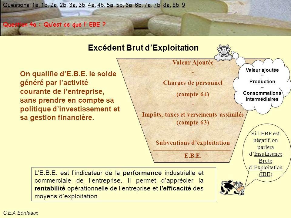 G.E.A Bordeaux Excédent Brut d'Exploitation L'E.B.E.