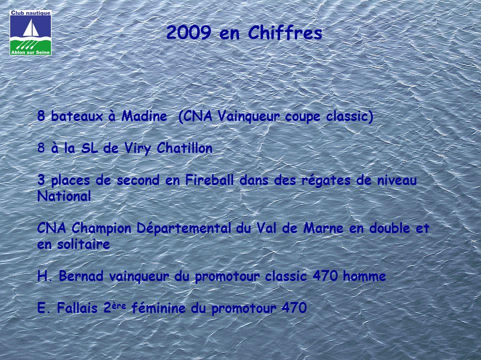 8 bateaux à Madine (CNA Vainqueur coupe classic) 8 à la SL de Viry Chatillon 3 places de second en Fireball dans des régates de niveau National CNA Champion Départemental du Val de Marne en double et en solitaire H.