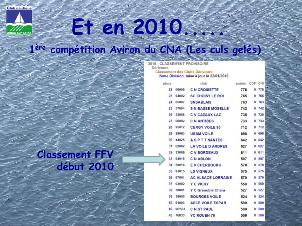 Et en 2010..... 1 ère compétition Aviron du CNA (Les culs gelés) Classement FFV début 2010