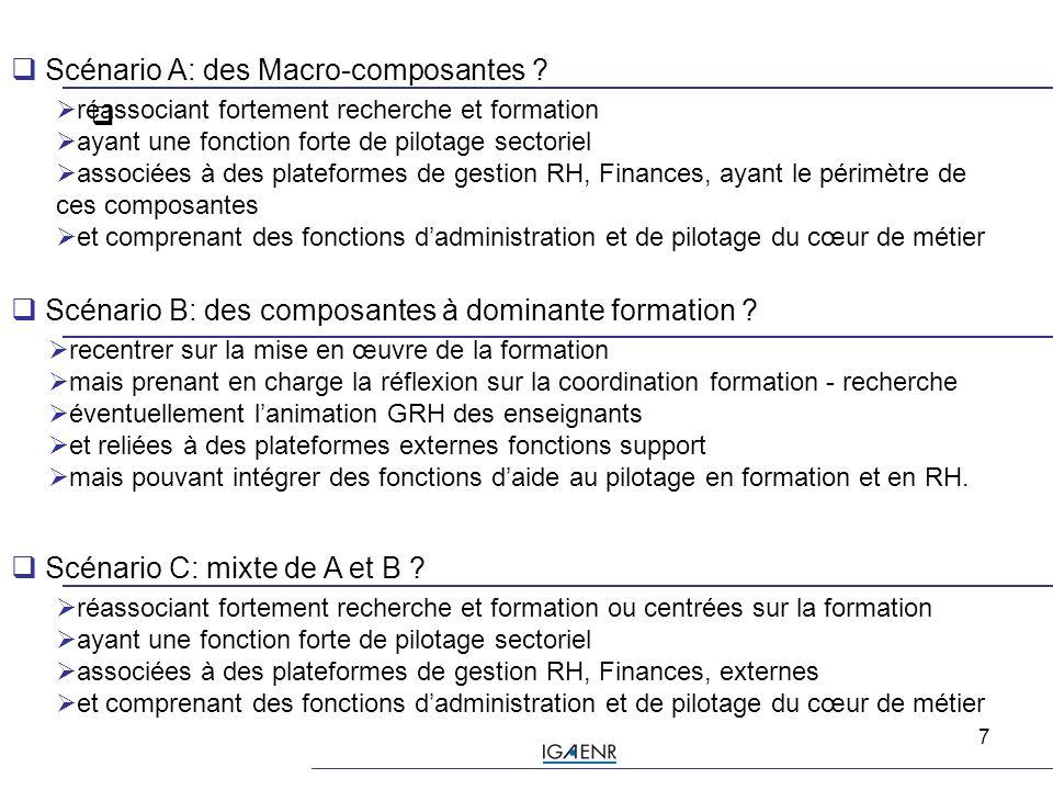 7   Scénario A: des Macro-composantes .