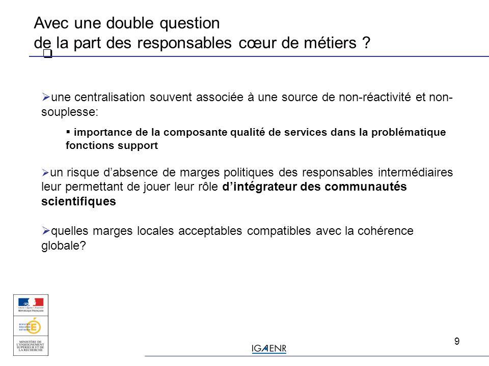9  Avec une double question de la part des responsables cœur de métiers .