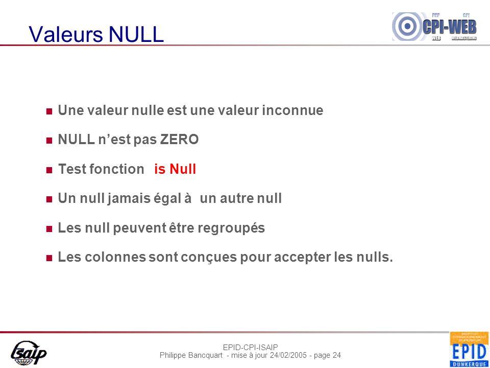 EPID-CPI-ISAIP Philippe Bancquart - mise à jour 24/02/2005 - page 24 Valeurs NULL Une valeur nulle est une valeur inconnue NULL n'est pas ZERO Test fonction is Null Un null jamais égal à un autre null Les null peuvent être regroupés Les colonnes sont conçues pour accepter les nulls.