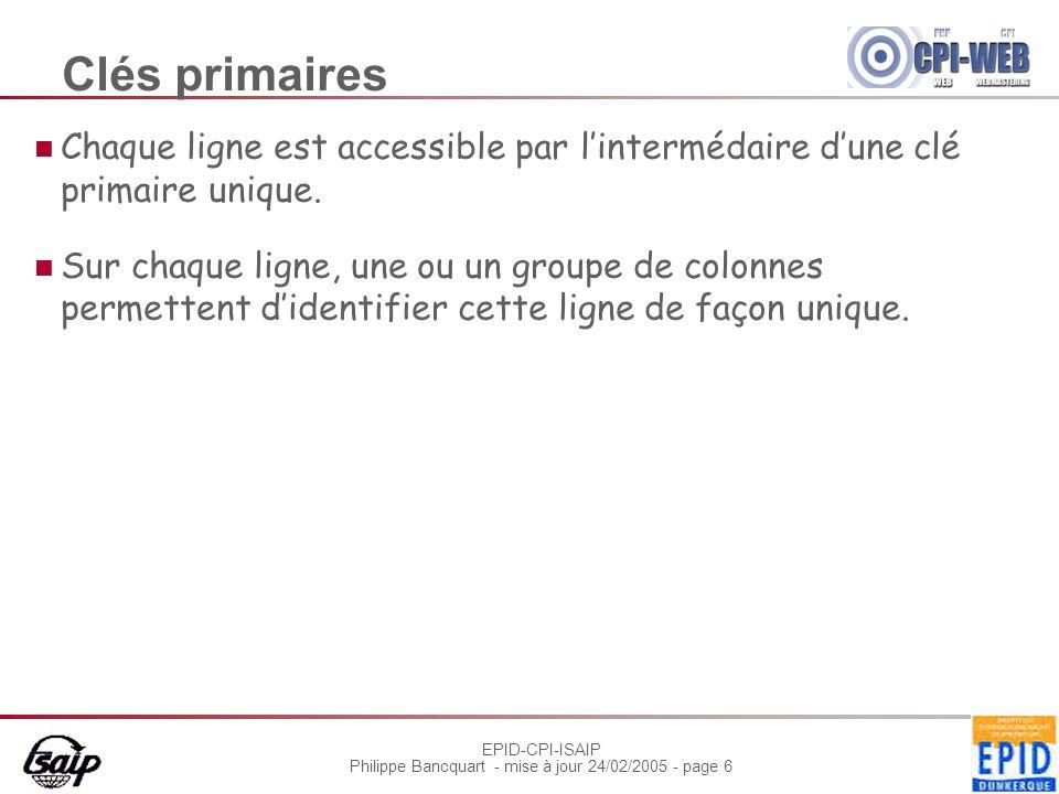 EPID-CPI-ISAIP Philippe Bancquart - mise à jour 24/02/2005 - page 6 Clés primaires Chaque ligne est accessible par l'intermédaire d'une clé primaire unique.
