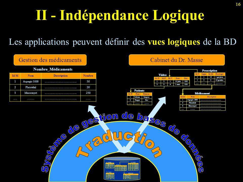 16 II - Indépendance Logique Les applications peuvent définir des vues logiques de la BD Gestion des médicamentsCabinet du Dr. Masse Visites 2 1 Id-D