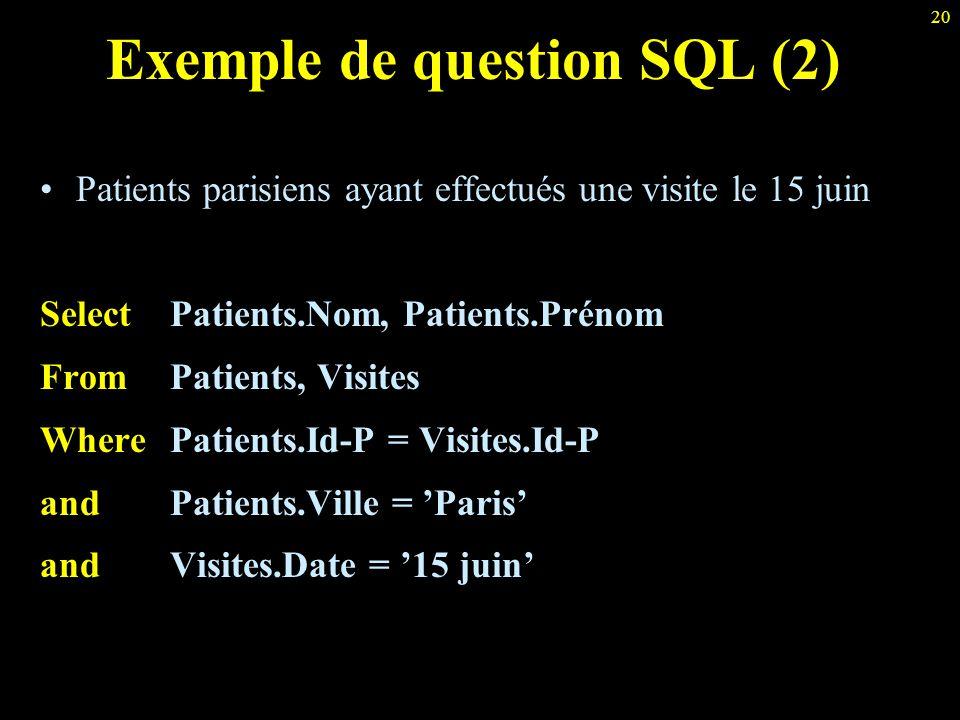 20 Exemple de question SQL (2) Patients parisiens ayant effectués une visite le 15 juin Select Patients.Nom, Patients.Prénom From Patients, Visites Wh