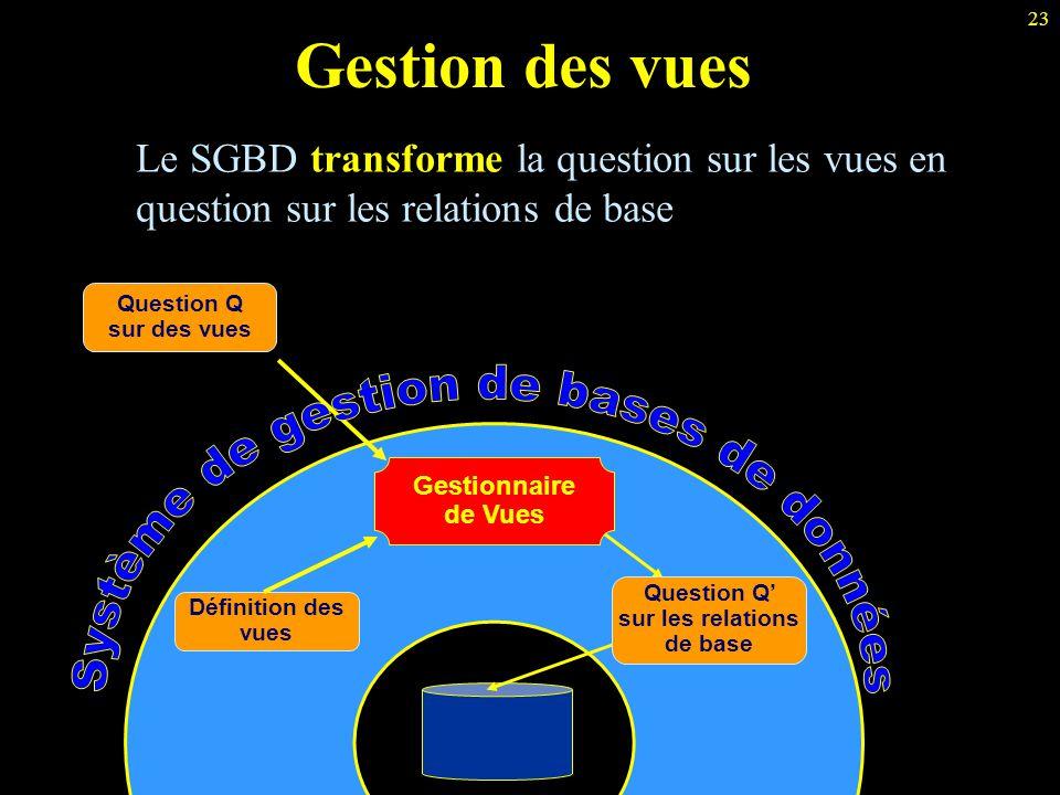 23 Gestion des vues Le SGBD transforme la question sur les vues en question sur les relations de base Question Q sur des vues Définition des vues Gest